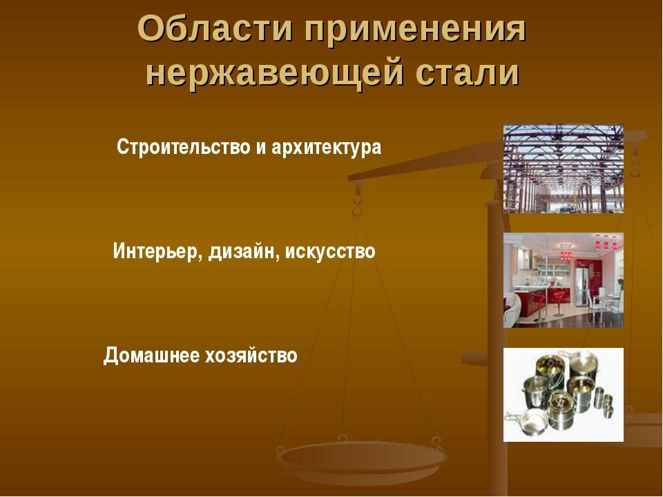 Области применения нержавеющей стали Строительство и архитектура Интерьер, ди...