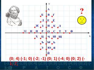 (0; 4) (-1; 0) (-2; -1) (0; 1) (-4; 0) (0; 2) (-1; 2) (-1;-3) (-1;0) (0;4) (2
