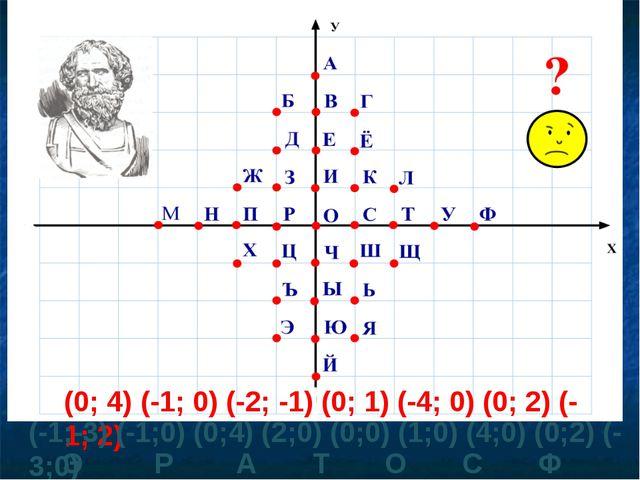 (0; 4) (-1; 0) (-2; -1) (0; 1) (-4; 0) (0; 2) (-1; 2) (-1;-3) (-1;0) (0;4) (2...