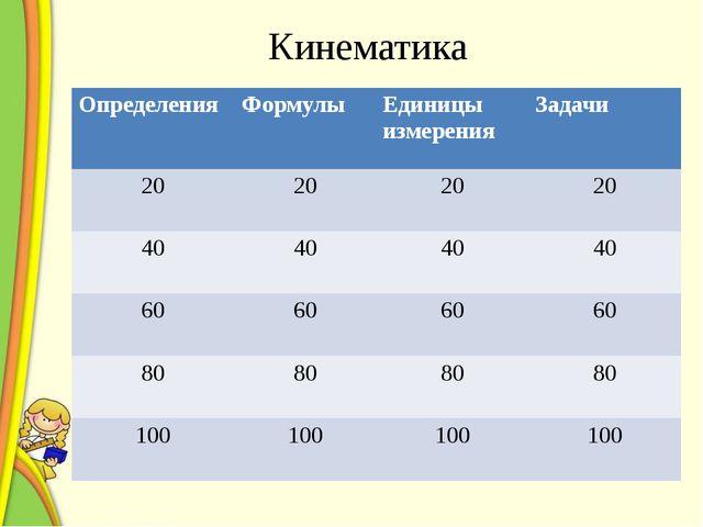 Задачи 40 20 60 80 100