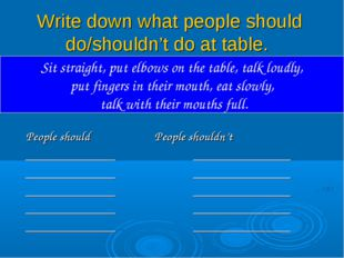 Write down what people should do/shouldn't do at table. People should People