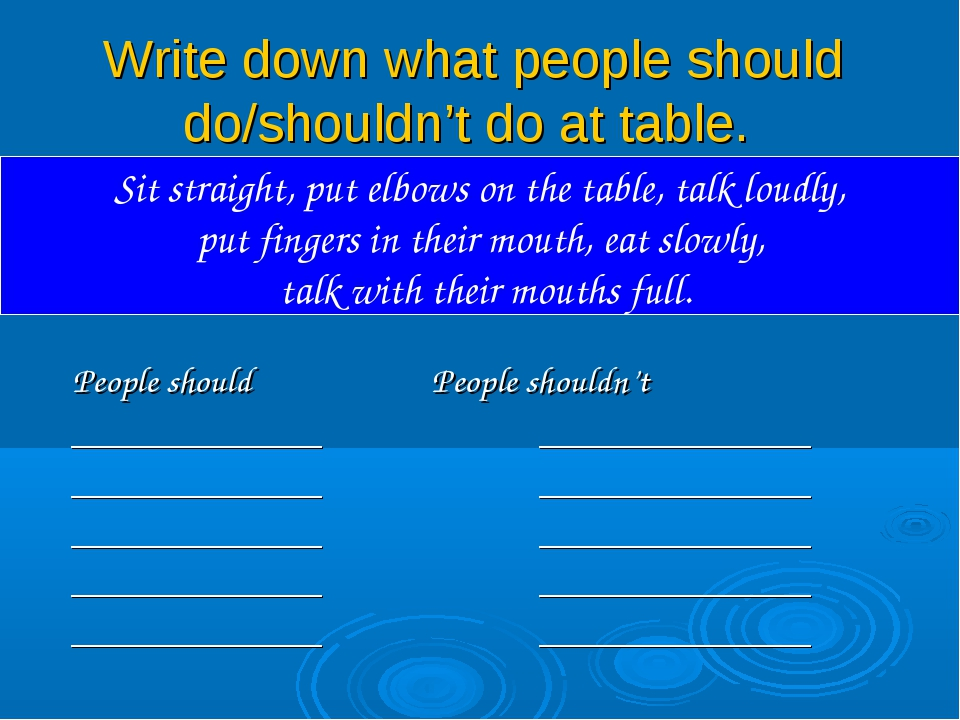 Write down what people should do/shouldn't do at table. People should People...