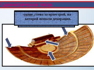 2.В древнегреческом театре. Здание театра состояло из 3 частей -места для зри