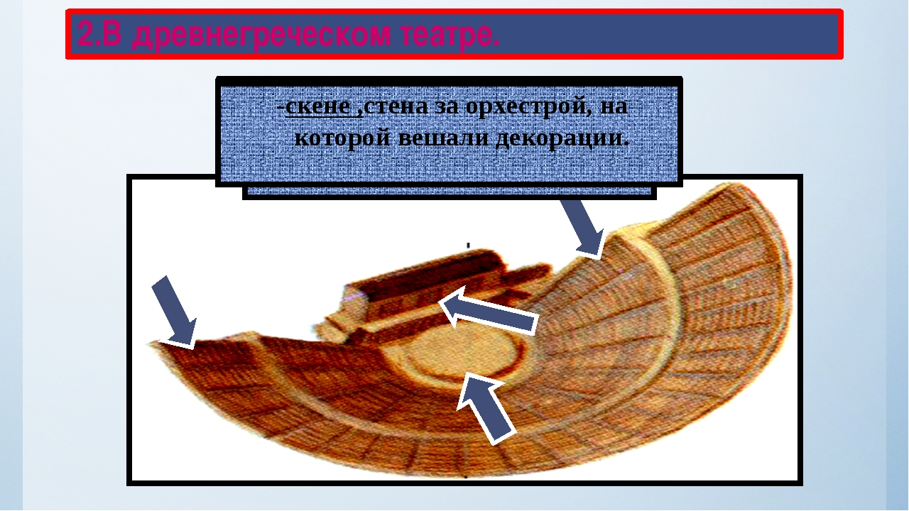 2.В древнегреческом театре. Здание театра состояло из 3 частей -места для зри...