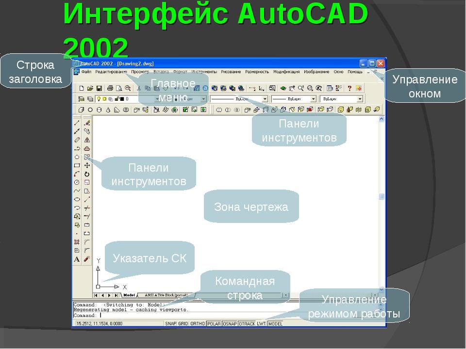 Интерфейс AutoCAD 2002 Строка заголовка Главное меню Управление окном Панели...