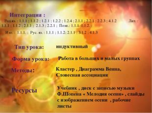 Род.яз. : 1.1.1 ; 1.1.2 ; 1.2.1 ; 1.2.2 ; 1.2.4 ; 2.1.1 ; 2.2.1 ; 2.2.3 ; 4.