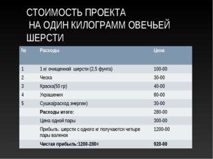 СТОИМОСТЬ ПРОЕКТА НА ОДИН КИЛОГРАММ ОВЕЧЬЕЙ ШЕРСТИ №РасходыЦена 11 кг очищ