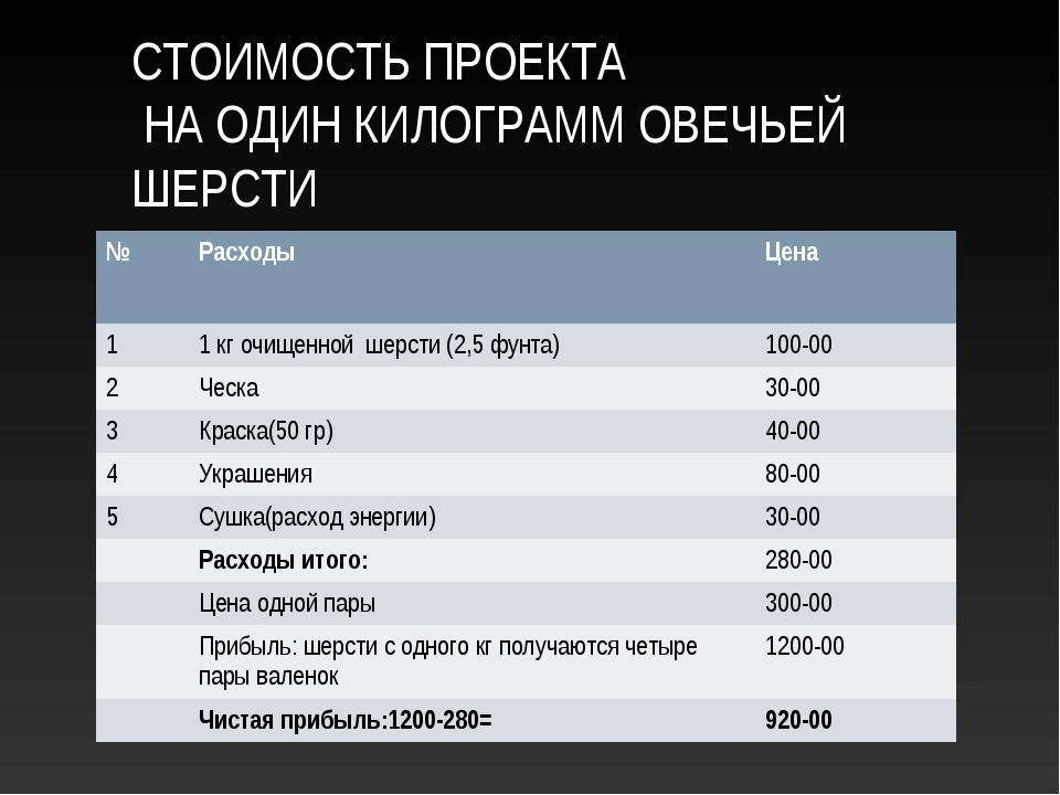 СТОИМОСТЬ ПРОЕКТА НА ОДИН КИЛОГРАММ ОВЕЧЬЕЙ ШЕРСТИ №РасходыЦена 11 кг очищ...