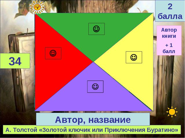 А. Толстой «Золотой ключик или Приключения Буратино» 34 Автор, название 2 бал...