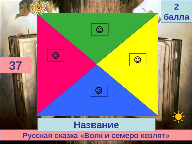 Русская сказка «Волк и семеро козлят» 37 Название 2 балла
