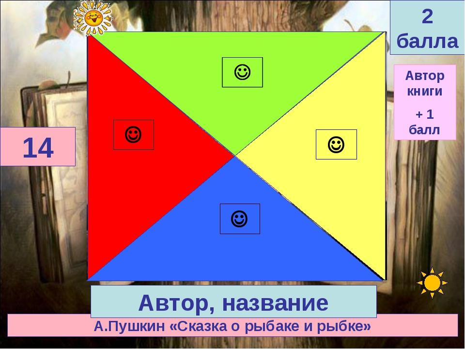 А.Пушкин «Сказка о рыбаке и рыбке» 2 балла 14 Автор, название Автор книги + 1...