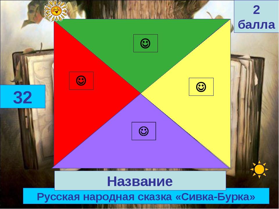Русская народная сказка «Сивка-Бурка» 32 Название 2 балла