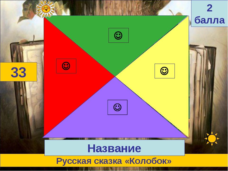 Русская сказка «Колобок» 33 Название 2 балла