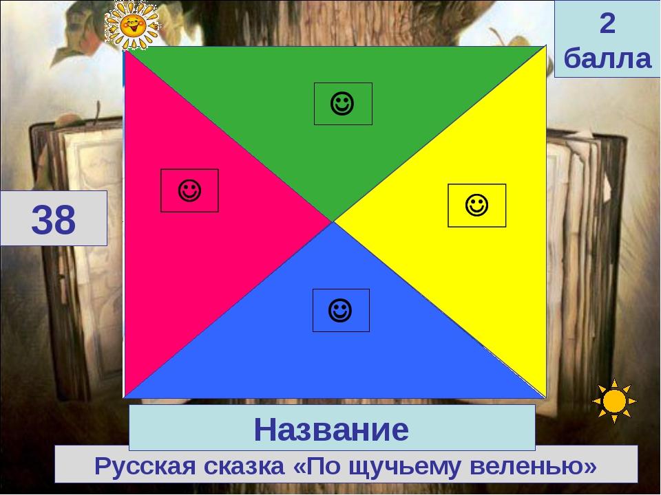Русская сказка «По щучьему веленью» 38 Название 2 балла