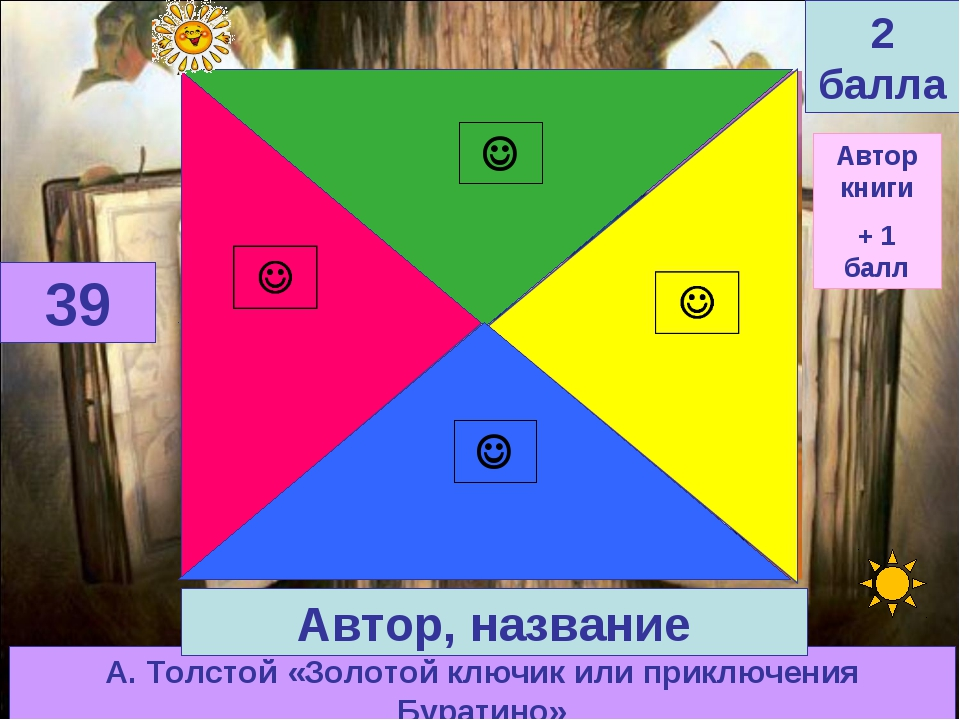 А. Толстой «Золотой ключик или приключения Буратино» 39 Автор, название 2 бал...