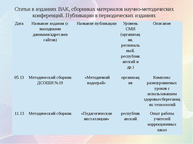 05.14 Электронный журнал «Золотые страницы» http://zolotistorinki.in.ua Інтер...