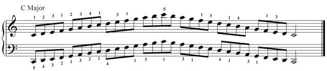 разбегающаяся гамма для фортепиано диско-шар играет такт