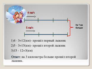 На ? км больше 4 км/ч 5 км/ч 1)4 · 3=12(км)- прошёл первый лыжник 2)5 · 3=15(