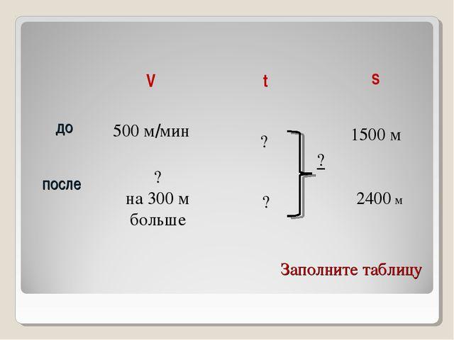Заполните таблицу 500 м/мин ? на 300 м больше ? ? 1500 м 2400 м ? VtS до...
