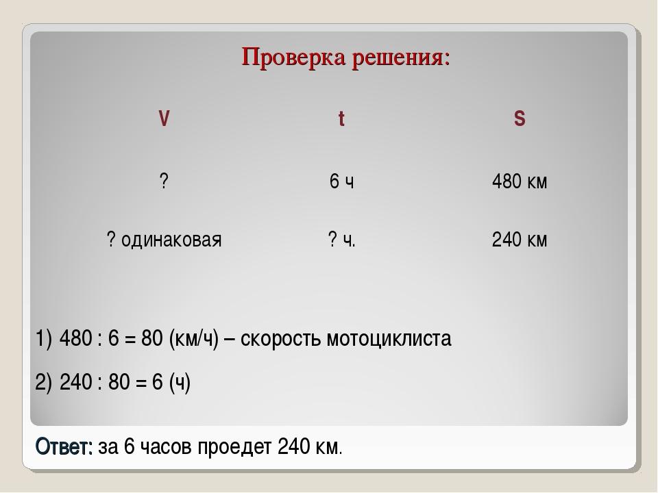 Проверка решения: 480 : 6 = 80 (км/ч) – скорость мотоциклиста 240 : 80 = 6 (ч...