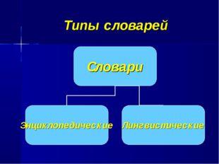 Типы словарей
