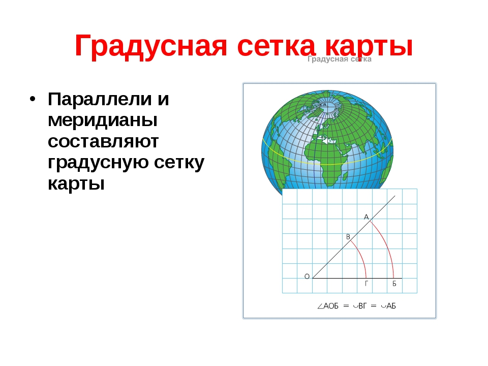 Градусная сетка карты Параллели и меридианы составляют градусную сетку карты
