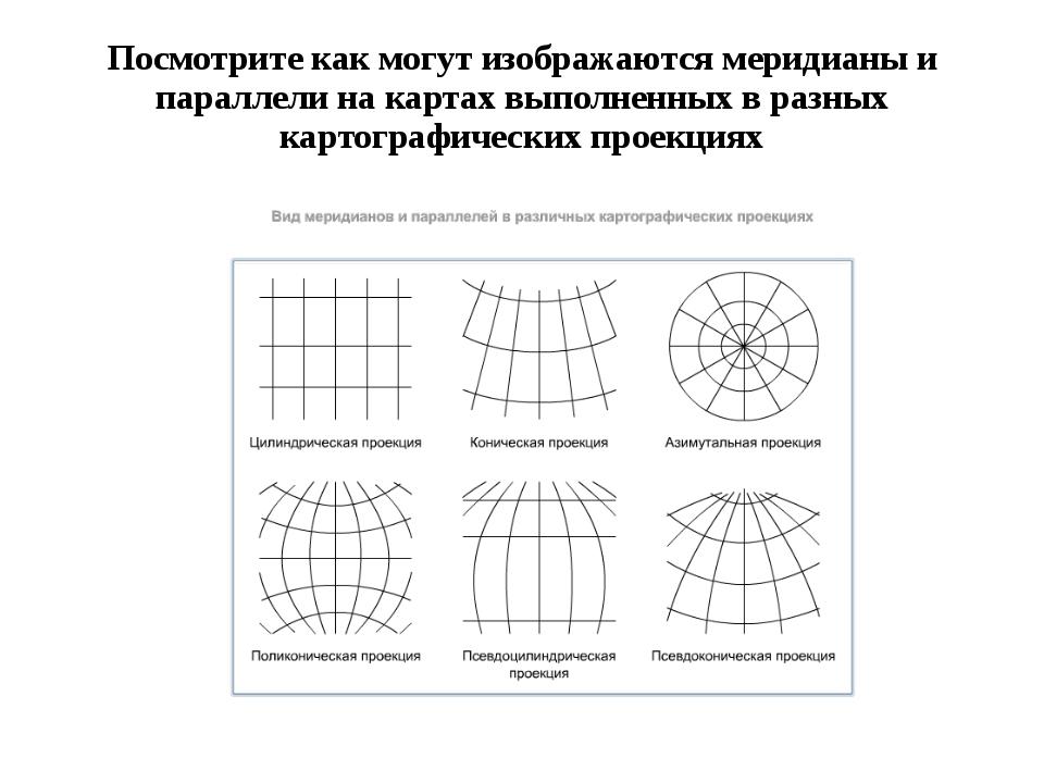 Посмотрите как могут изображаются меридианы и параллели на картах выполненных...
