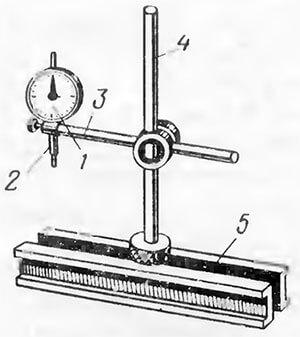 Индикатор для измерения биения