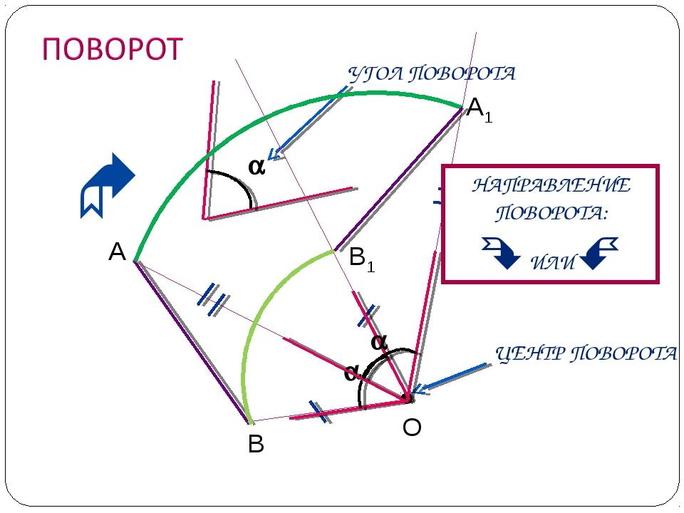 Радиус и траектория поворота машины на 180 градусов 26