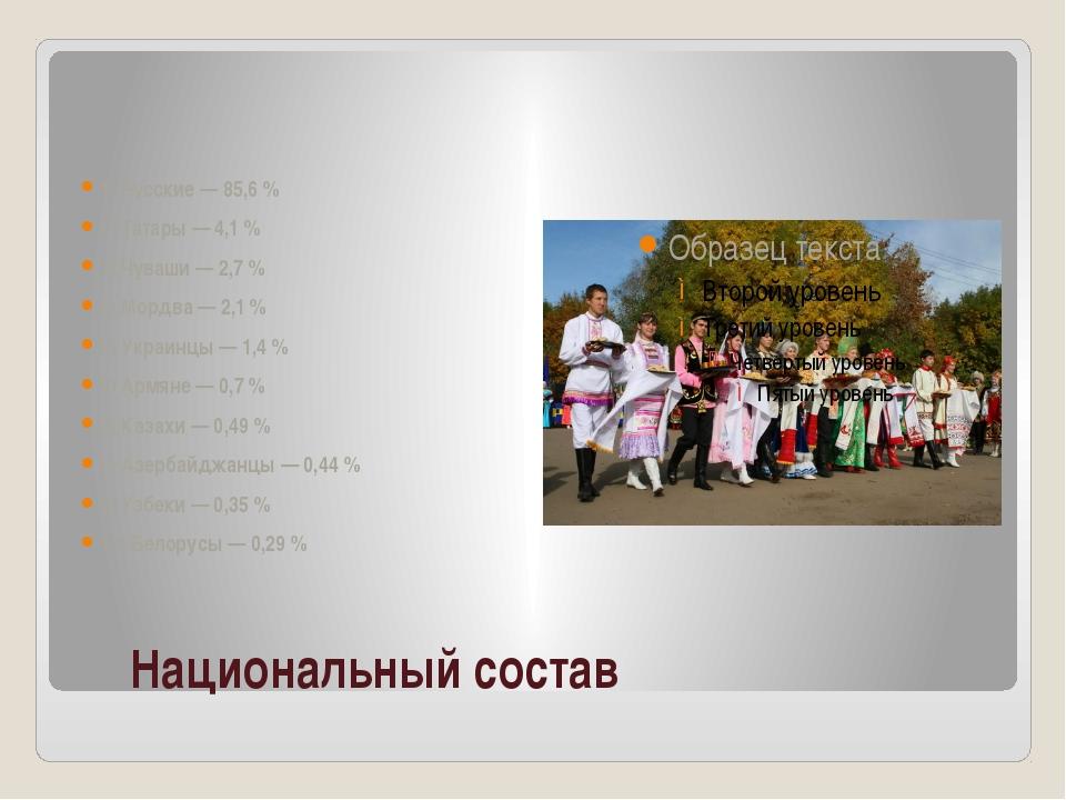 Национальный состав 1) Русские — 85,6 % 2) Татары — 4,1 % 3) Чуваши — 2,7 %...