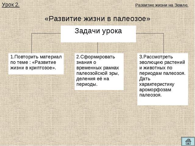 «Развитие жизни в палеозое» Урок 2. Развитие жизни на Земле. Задачи урока 3.Р...
