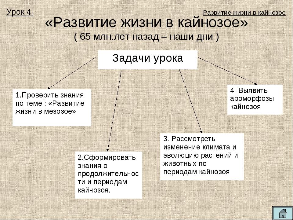 «Развитие жизни в кайнозое» ( 65 млн.лет назад – наши дни ) Урок 4. Развитие...