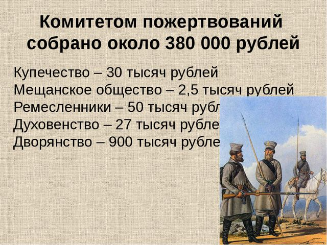 Комитетом пожертвований собрано около 380 000 рублей Купечество – 30 тысяч р...