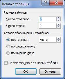 Вставка таблицы в документ Word 2007