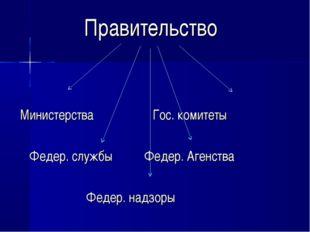 Правительство Министерства Гос. комитеты Федер. службы Федер. Агенства Федер.