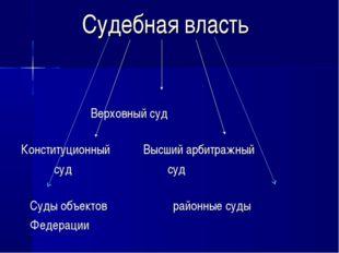 Судебная власть Верховный суд Конституционный Высший арбитражный суд суд Суды