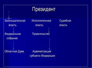 Президент Законодательная Исполнительная Судебная власть власть власть Фе