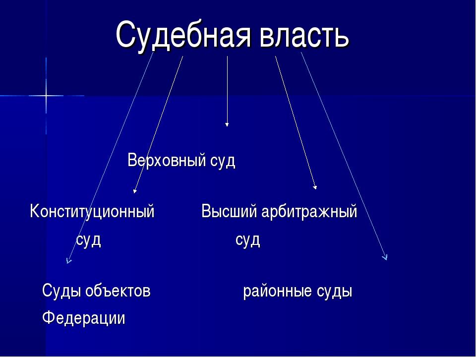 Судебная власть Верховный суд Конституционный Высший арбитражный суд суд Суды...