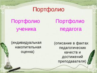 Портфолио Портфолио ученика (индивидуальная накопительная оценка)  Портфолио