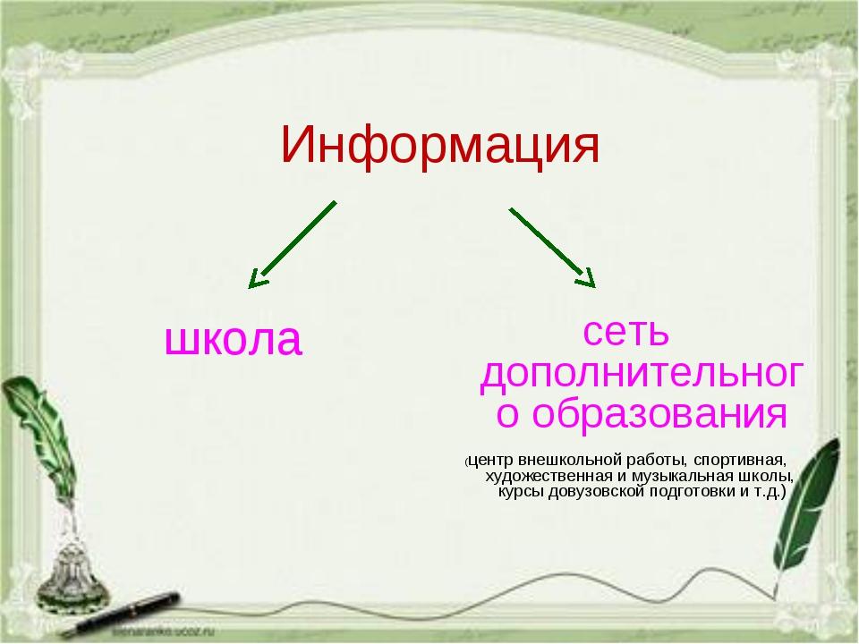 Информация школа сеть дополнительного образования (центр внешкольной работы,...