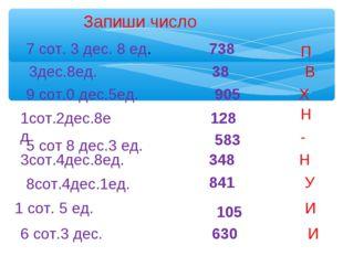 Запиши число 7 сот. 3 дес. 8 ед. 738 3дес.8ед. 38 9 сот.0 дес.5ед. 905 1сот.2