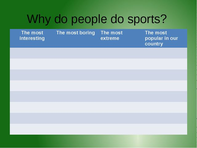 Why do people do sports? The mostinteresting The most boring The most extreme...