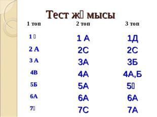 Тест жұмысы 1 топ2 топ3 топ 1 Ә1 А1Д 2 А2С2С 3 A3А3Б 4В4А4А,Б 5Б5А