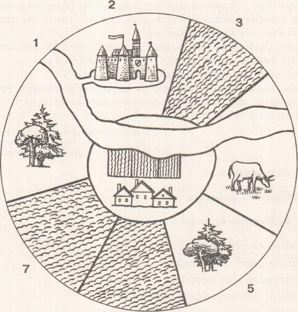 Феодальное поместье план рисунок