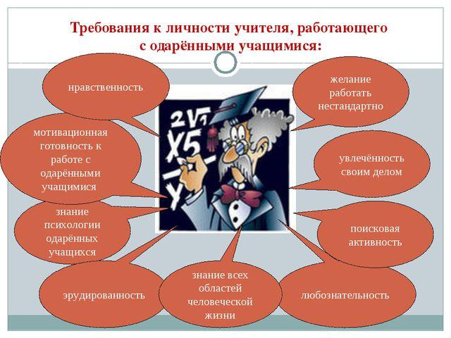 Требования к личности учителя, работающего с одарёнными учащимися: увлечённос...