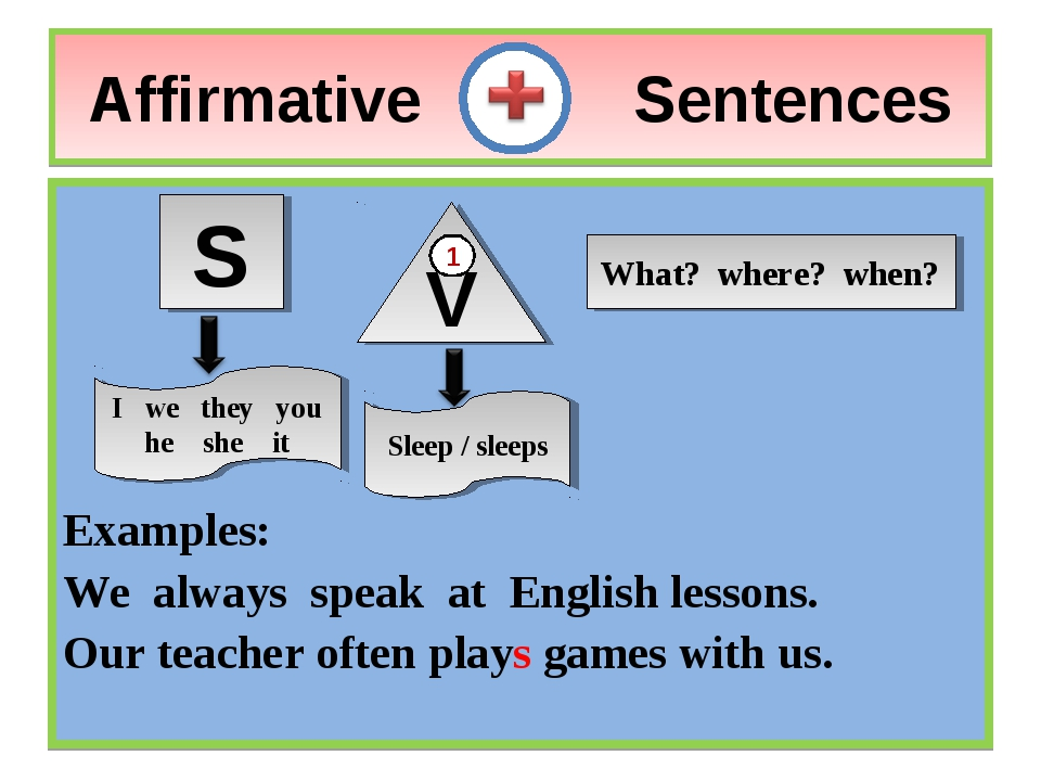 Affirmative Sentences Examples: We always speak at English lessons. Our teach...