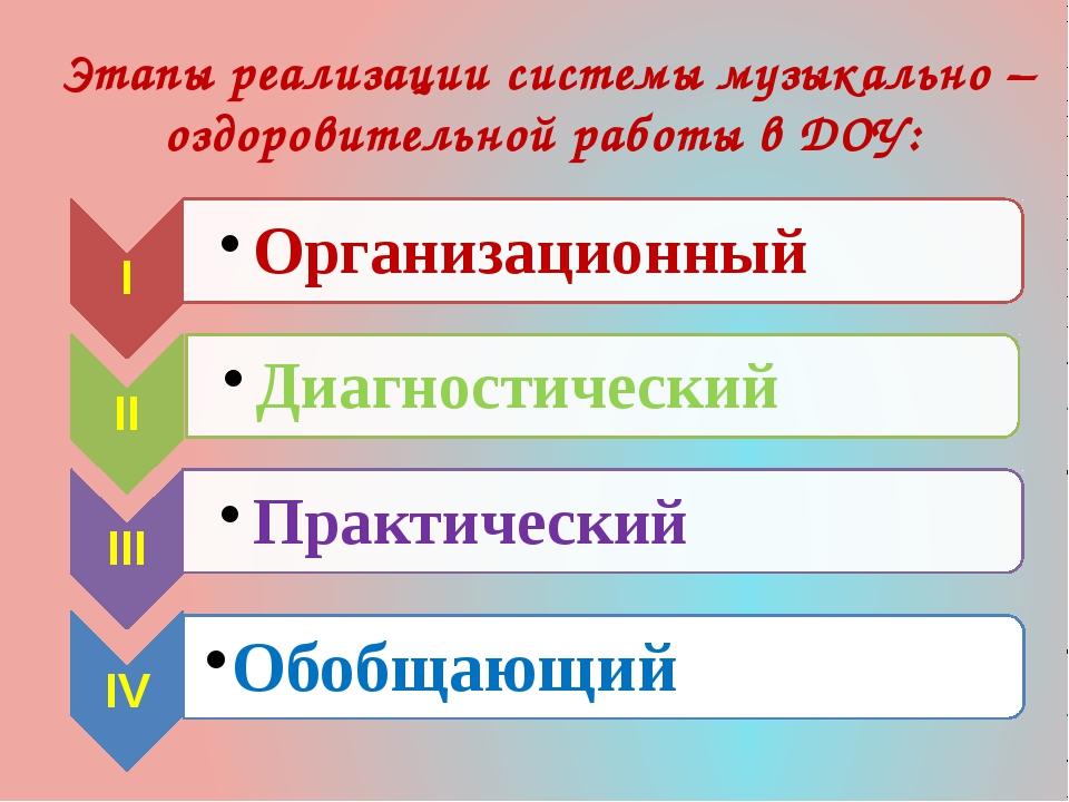 Этапы реализации системы музыкально – оздоровительной работы в ДОУ: IV Обобщ...