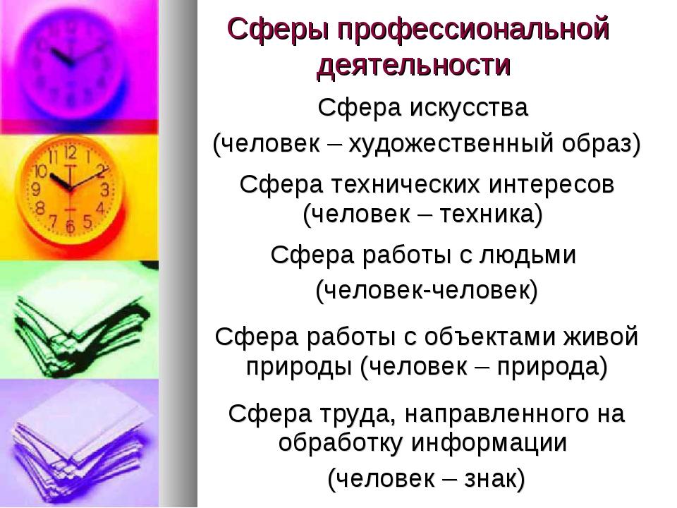 Сферы профессиональной деятельности Сфера искусства (человек – художественный...
