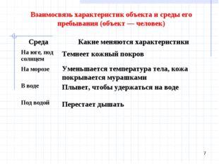 * Взаимосвязь характеристик объекта и среды его пребывания (объект — человек)