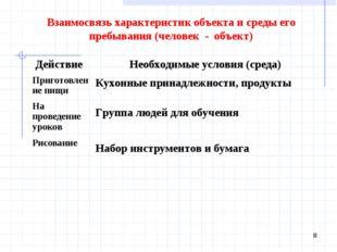 * Взаимосвязь характеристик объекта и среды его пребывания (человек - объект)